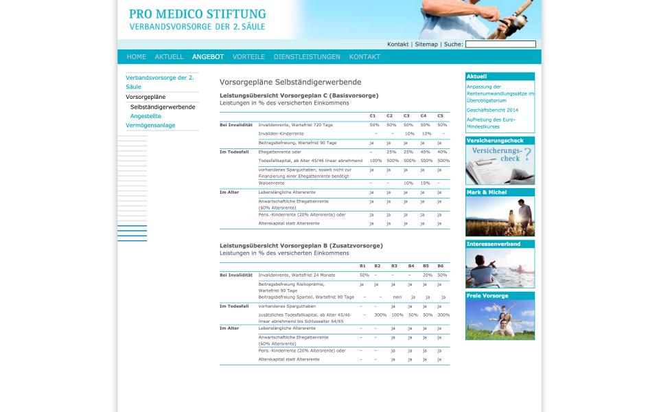 Screenshot promedico.ch